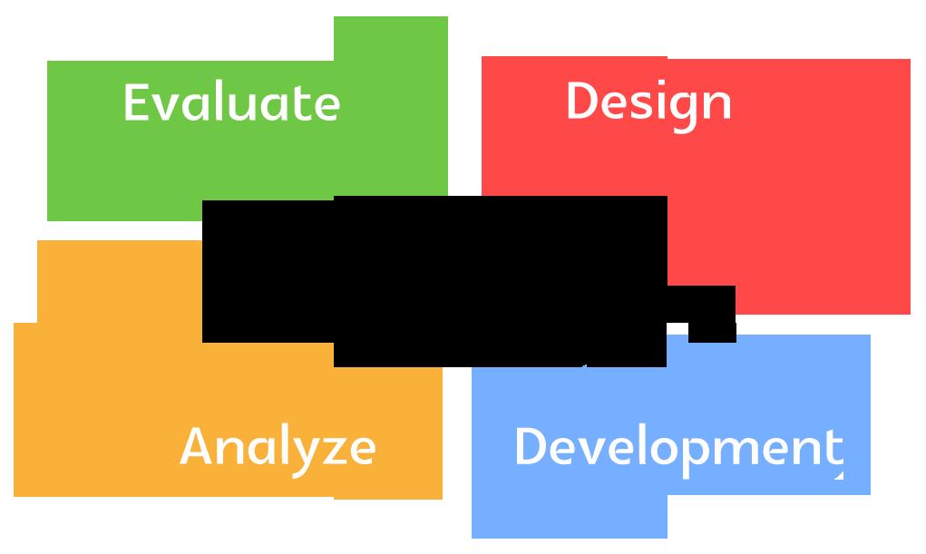 it-project-management-big